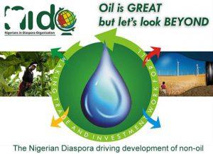 NIDO Non-Oil Ad